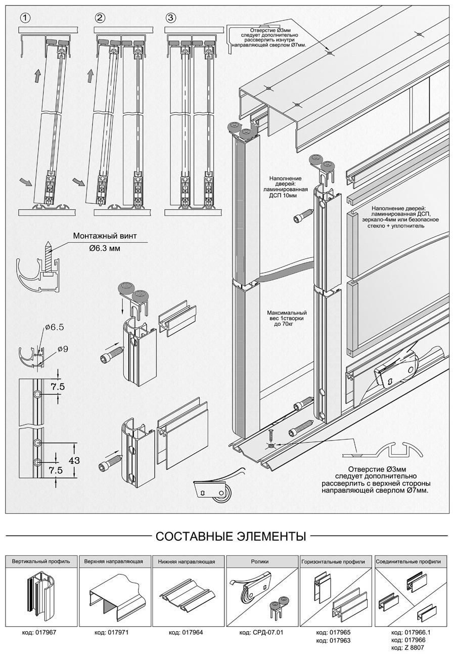 Как установить дверь шкафа