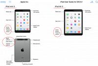 Apple по ошибке показала новые iPad Air 2 и iPad mini 3