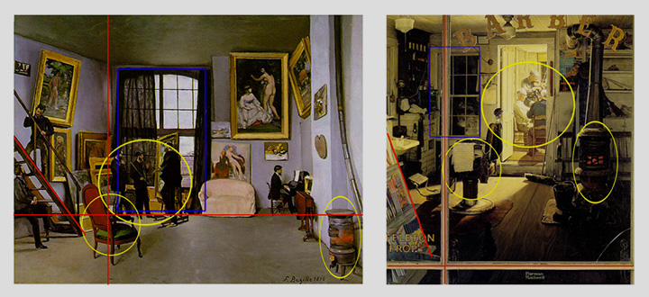 Если верить машине, на картину Нормана Роквелла (справа) повлияла написанная на 80 лет раньше картина Фредерика Базиля. Желтыми кругами исследователи отметили одинаковые семантические объекты, красными линиями — композицию, синим прямоугольником — «похожий структурный элемент». Если это и правда похожие работы, то искусствоведы об этом не знали
