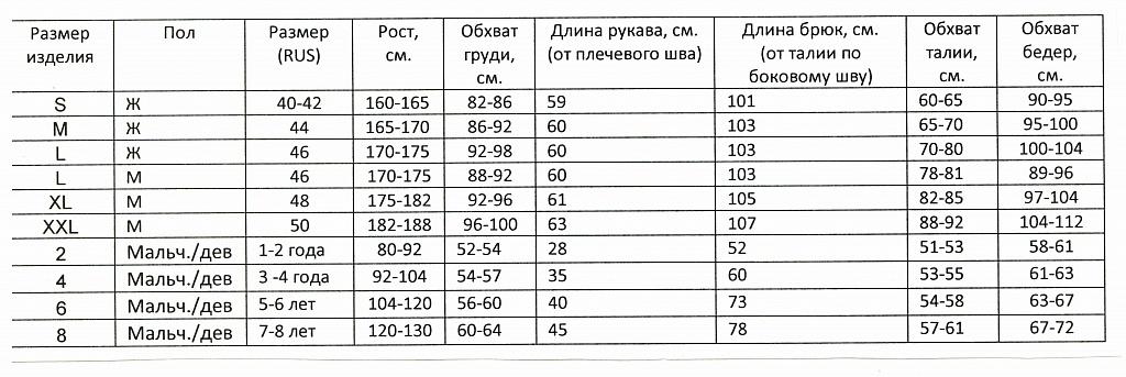 Китайская размерная сетка одежды алиэкспресс на русском