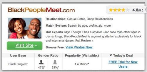 Popular black dating websites