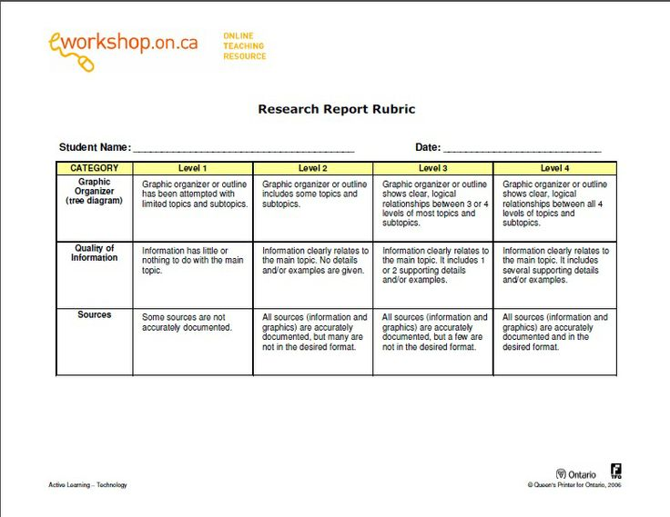 Rubric For Written Research Paper Elementary School