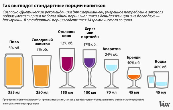 Как пить карсил после запоя