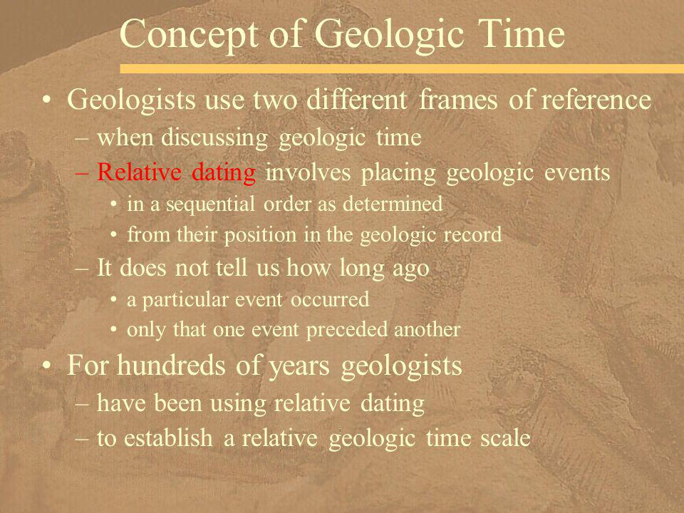 Relative dating geology definition