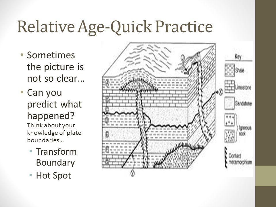 Radiometric dating exercise