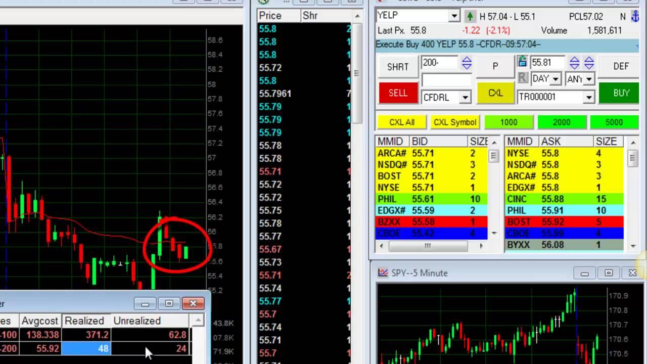 day trading nasdaq