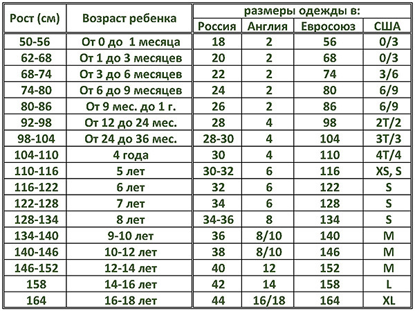Детский размер сша на русский на алиэкспресс таблица одежда