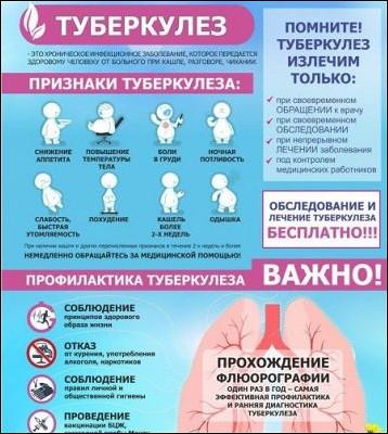 ВИркутске подготовят предложения постабилизации эпидемиологической обстановки, связанной сраспространением туберкулезной инфекции