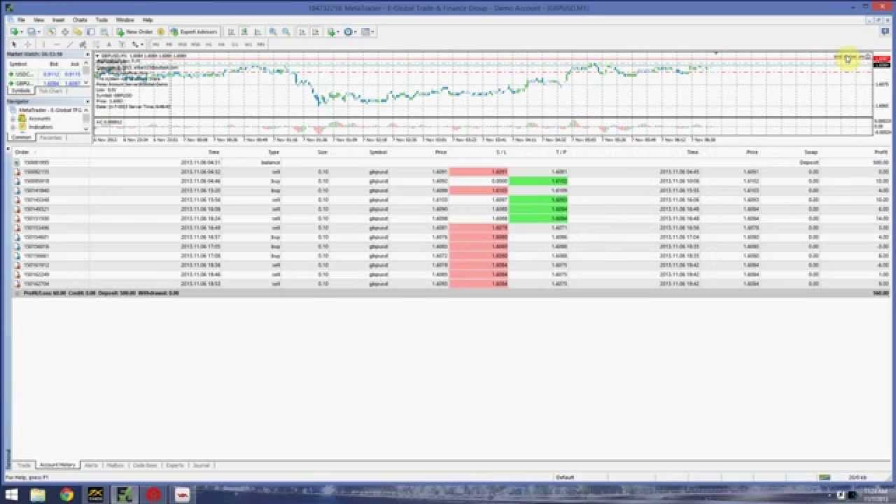 forex hacked scalping settings