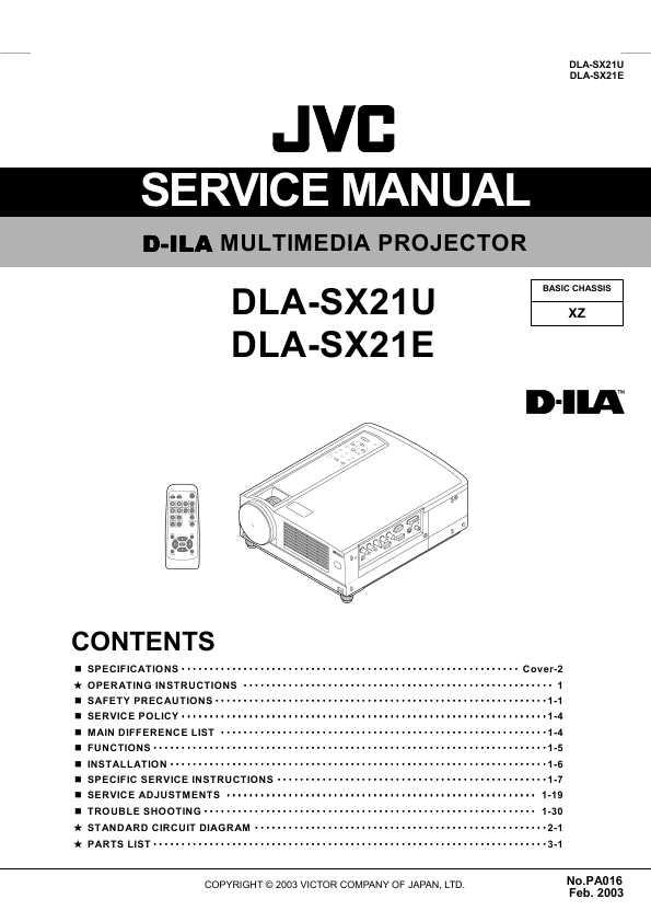 Ilam manual