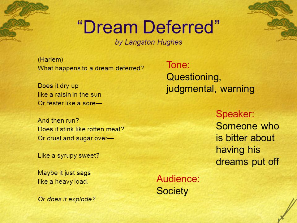 Dreams essay
