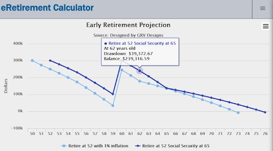 Desjardins retirement calculator zone days