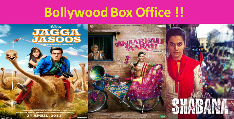 Bollywood Box Office Collection - Accurate Timely