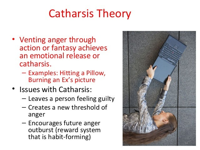 Define catharsis hypothesis