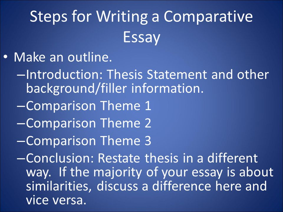 Write my write thesis statement essay