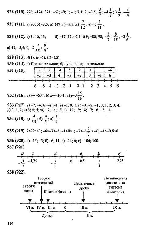 Гдз по математике дидактический 6 класс виленкин жохов чесноков шварцбург