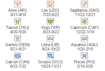 Zodiac Signs: All About The 12 Horoscope Signs