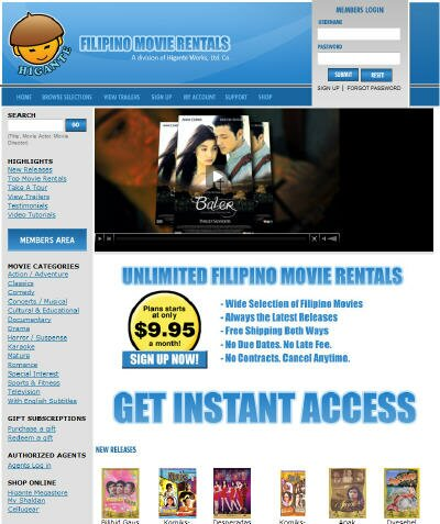 Things you Don't Know about Renting Movies from