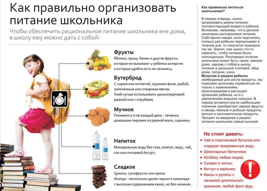 Тест онлайн для подбора диеты