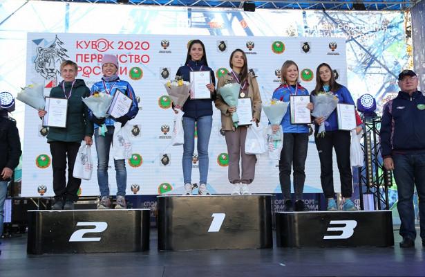 32медали завоевали хабаровские спортсмены втурнире поориентированию