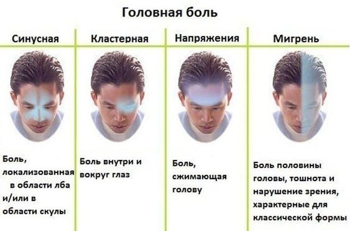 Почему у ребенка болит лоб: почему может