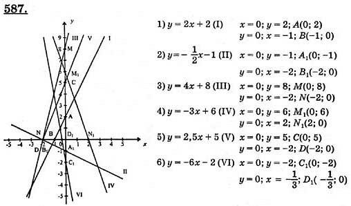 Гдз по математике 8 класс андрей андреевич