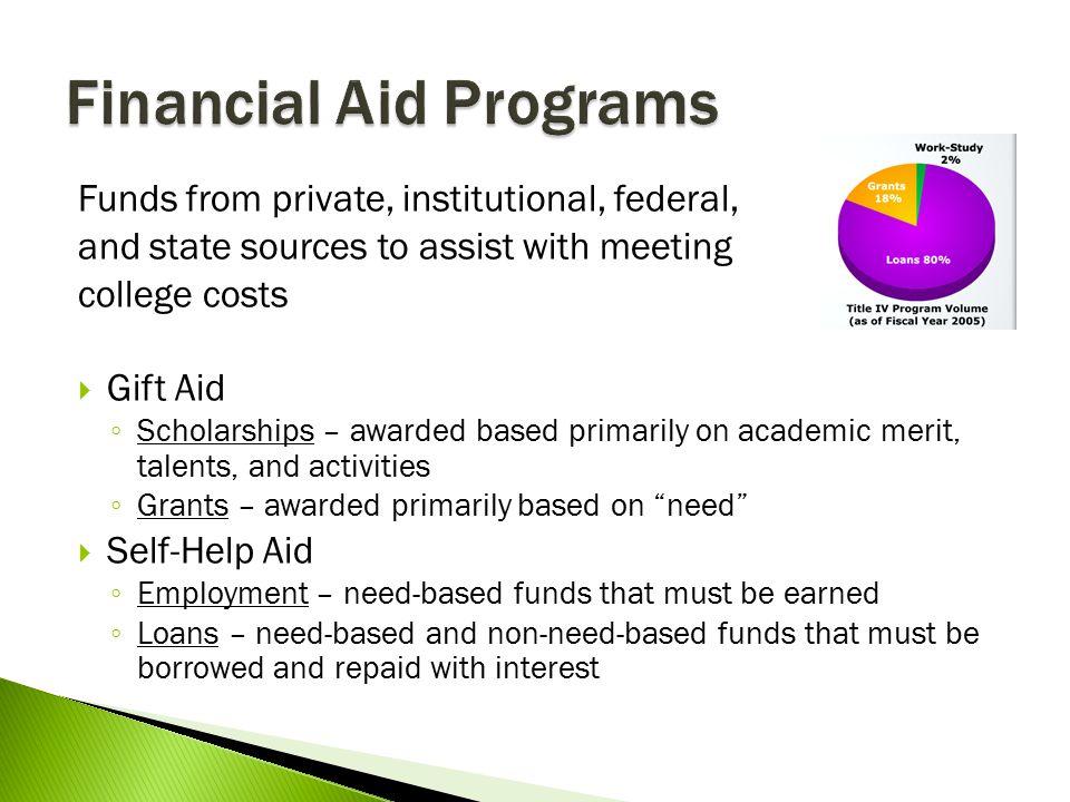 Portland state loans