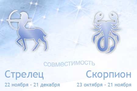 Гороскоп совместимости овен женщи  и скорпион женщи