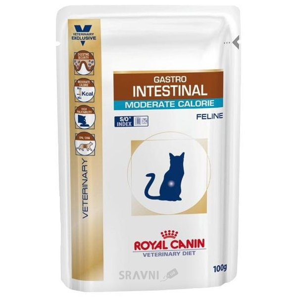 Prescription diet корм royal canin