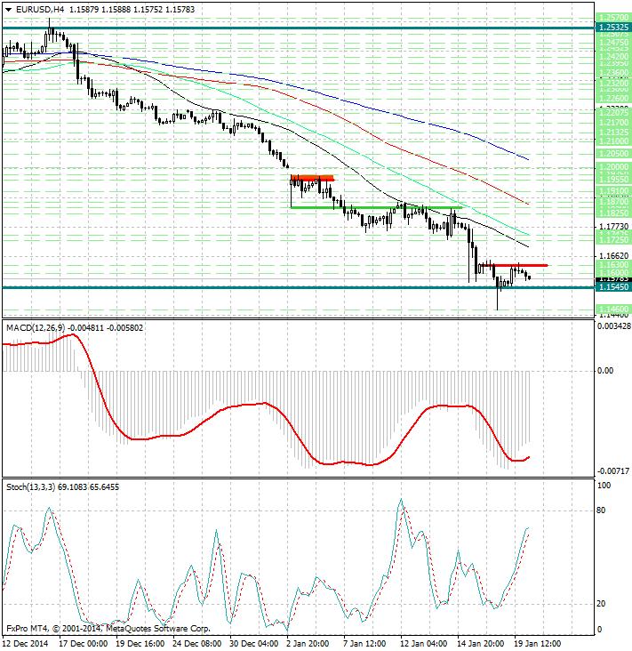 Бинарные опционы евро центробанк