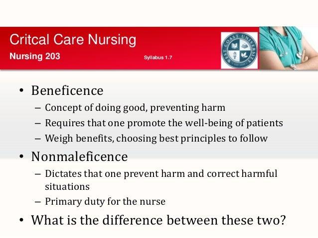 Essay on ethics in nursing homework helpers nj