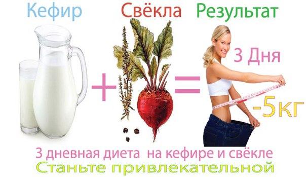 Рецепт как похудеть быстро