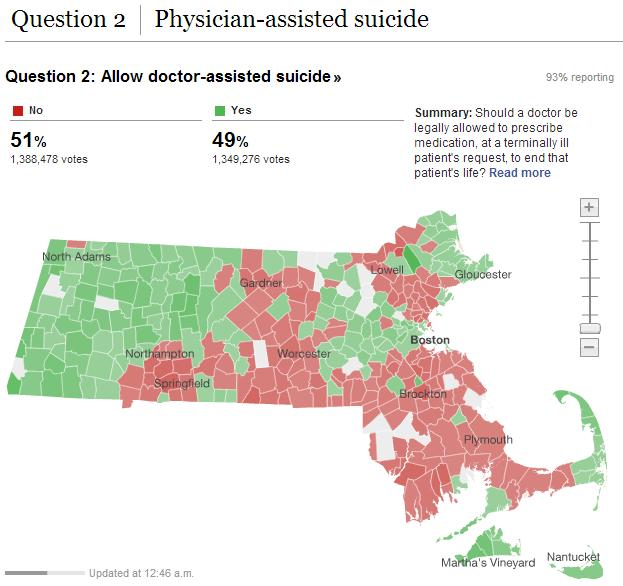 Nursing 535- Research Paper on Physician Assisted Suicide