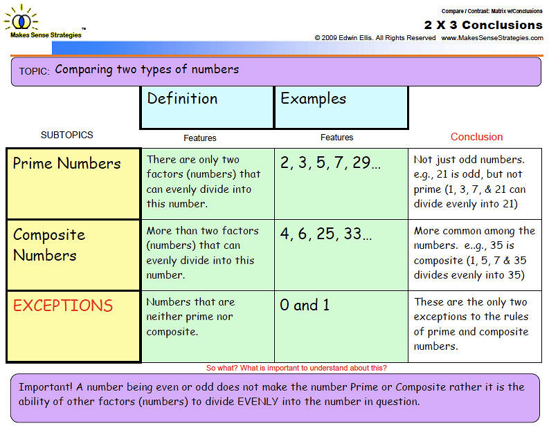 Maths Personal Statement Examples - Studentialcom