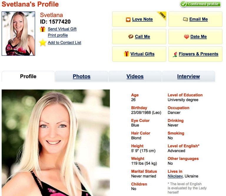 Profile examples online dating