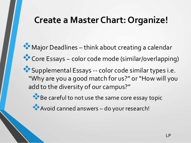 Write my diversity paper topics