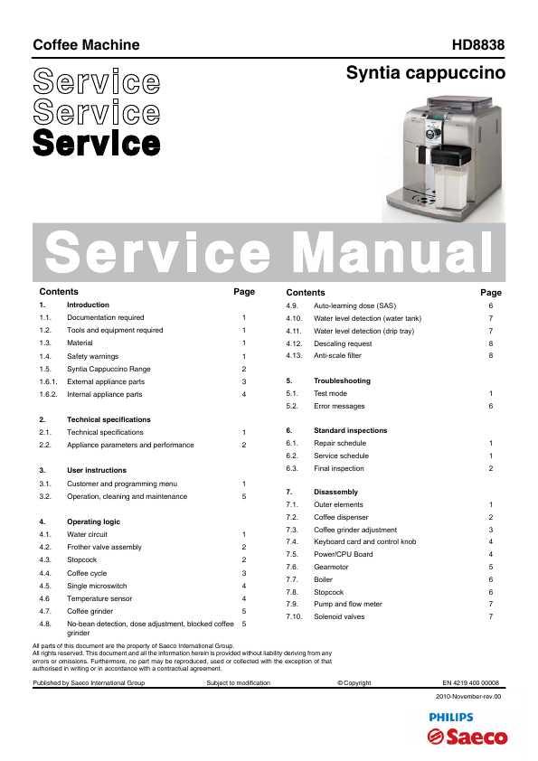 Service manual philips saeco syntia