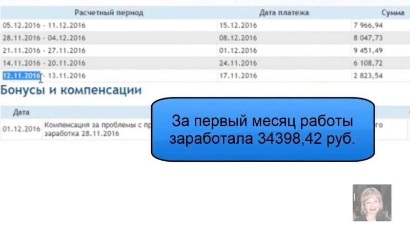 Как заработать 50000 рублей срочно без интернета