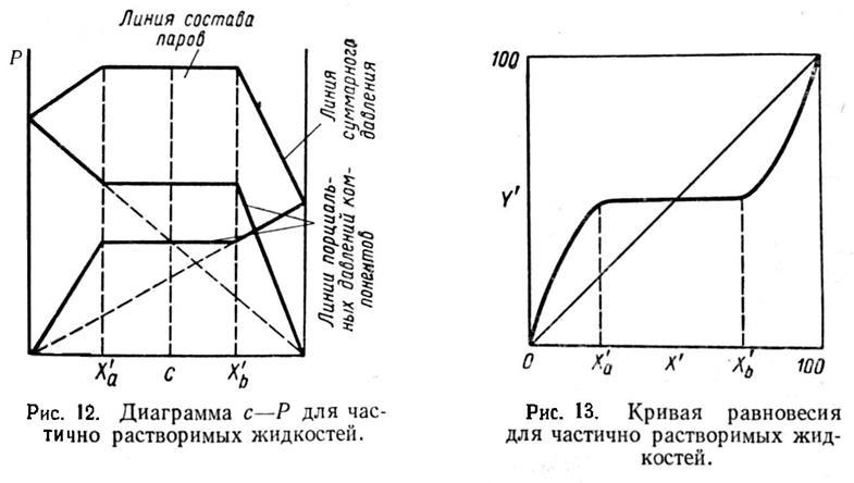 Бинарные решающие диаграммы скачать бесплатно