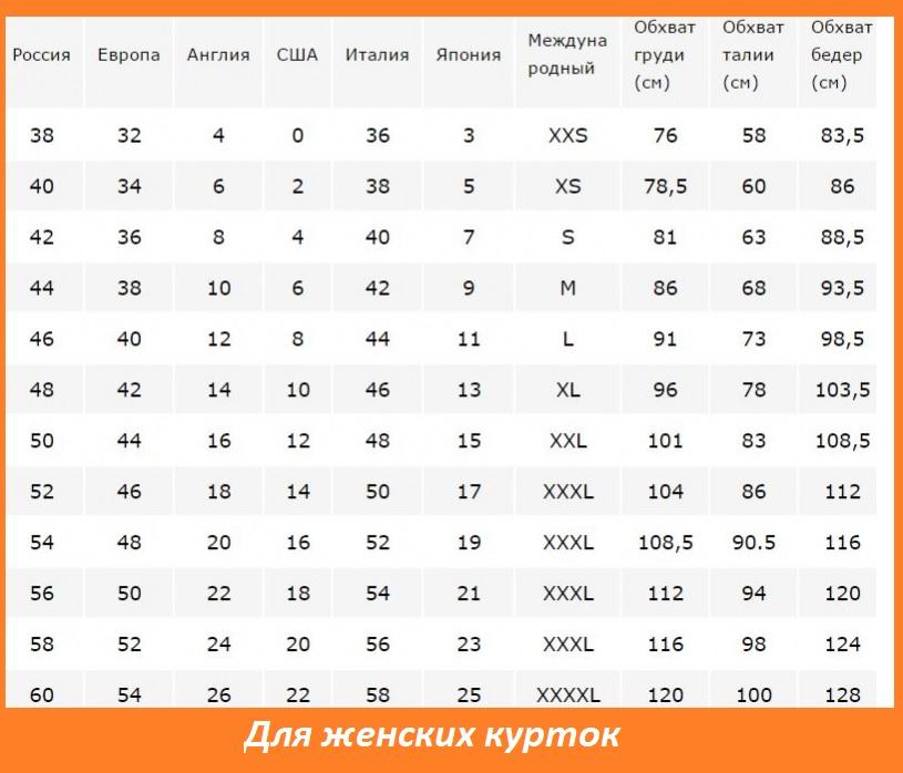 Таблица размеров одежды для женщин в алиэкспресс