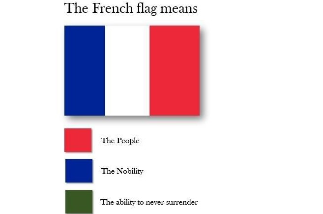 Что означают цвета французского флага