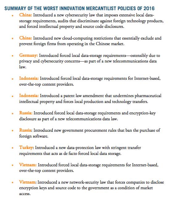 «Закон Яровой» попал в 10-ку  основных  тормозов для инноваций вмире