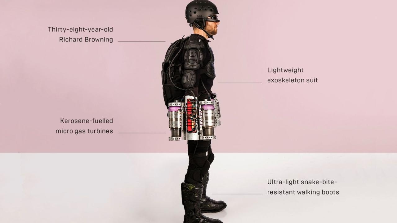 Британский предприниматель создал летающий костюм среактивными моторами