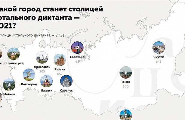 ВРоссии началось голосование завыбор столицы «Тотального диктанта-2021»
