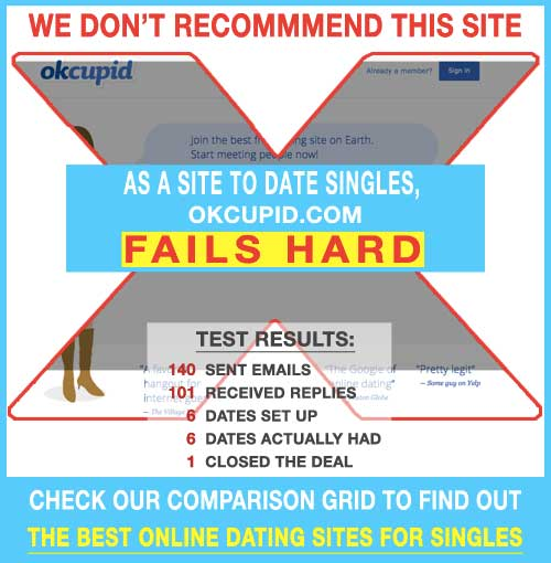 Best rated dating sites 2018