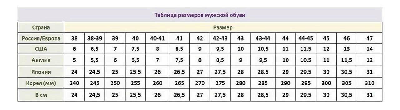 Таблица размеров мужской обуви для алиэкспресс