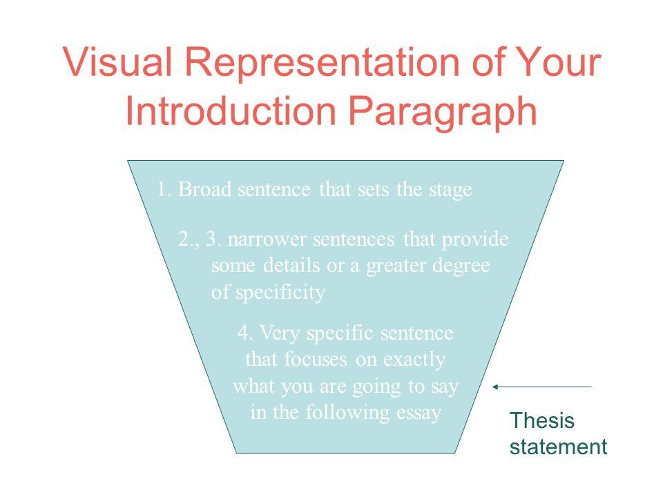 Analysis Of The Metamorphosis English Literature Essay