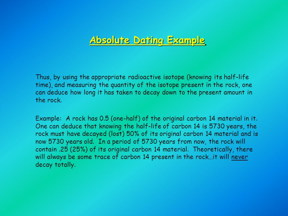 Absolute dating examples