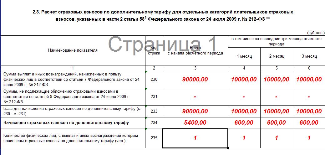 Коды бюджетной классификации (КБК) на 2018 год