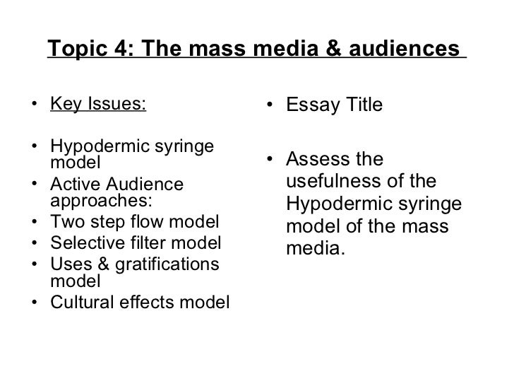 Social Media Argumentative Essay - Teen Opinion Essay